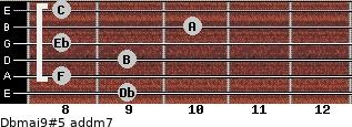 Dbmaj9#5 add(m7) guitar chord