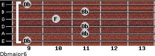Dbmajor6 for guitar on frets 9, 11, 11, 10, 11, 9