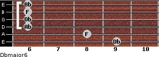 Dbmajor6 for guitar on frets 9, 8, 6, 6, 6, 6