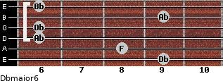 Dbmajor6 for guitar on frets 9, 8, 6, 6, 9, 6