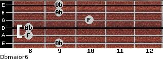 Dbmajor6 for guitar on frets 9, 8, 8, 10, 9, 9