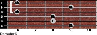Dbmajor6 for guitar on frets 9, 8, 8, 6, 9, 6