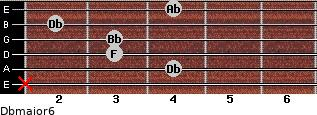 Dbmajor6 for guitar on frets x, 4, 3, 3, 2, 4