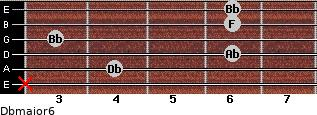 Dbmajor6 for guitar on frets x, 4, 6, 3, 6, 6