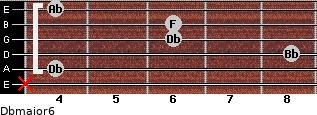Dbmajor6 for guitar on frets x, 4, 8, 6, 6, 4