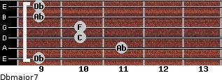 Dbmajor7 for guitar on frets 9, 11, 10, 10, 9, 9