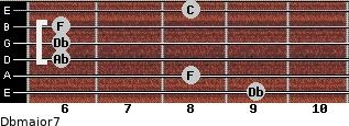 Dbmajor7 for guitar on frets 9, 8, 6, 6, 6, 8