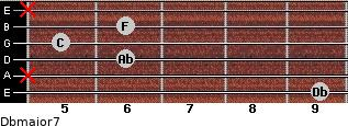 Dbmajor7 for guitar on frets 9, x, 6, 5, 6, x