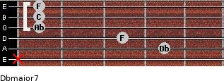 Dbmajor7 for guitar on frets x, 4, 3, 1, 1, 1