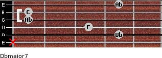 Dbmajor7 for guitar on frets x, 4, 3, 1, 1, 4