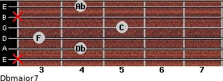 Dbmajor7 for guitar on frets x, 4, 3, 5, x, 4