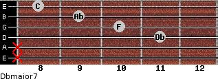 Dbmajor7 for guitar on frets x, x, 11, 10, 9, 8