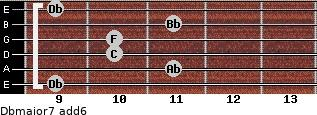 Dbmajor7(add6) for guitar on frets 9, 11, 10, 10, 11, 9