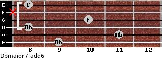 Dbmajor7(add6) for guitar on frets 9, 11, 8, 10, x, 8