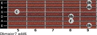 Dbmajor7(add6) for guitar on frets 9, 8, 8, 5, 9, 9