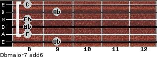 Dbmajor7(add6) for guitar on frets 9, 8, 8, 8, 9, 8