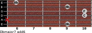 Dbmajor7(add6) for guitar on frets 9, x, 10, 10, 9, 6