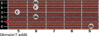 Dbmajor7(add6) for guitar on frets 9, x, 6, 5, 6, 6