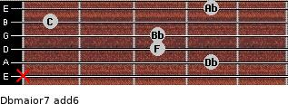 Dbmajor7(add6) for guitar on frets x, 4, 3, 3, 1, 4