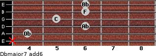 Dbmajor7(add6) for guitar on frets x, 4, 6, 5, 6, 6