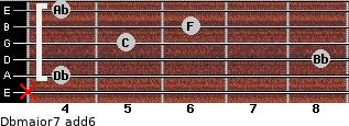Dbmajor7(add6) for guitar on frets x, 4, 8, 5, 6, 4