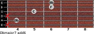 Dbmajor7(add6) for guitar on frets x, 4, x, 5, 6, 6