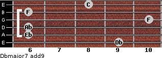 Dbmajor7(add9) for guitar on frets 9, 6, 6, 10, 6, 8