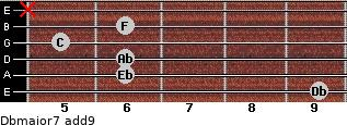 Dbmajor7(add9) for guitar on frets 9, 6, 6, 5, 6, x