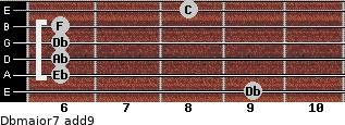 Dbmajor7(add9) for guitar on frets 9, 6, 6, 6, 6, 8