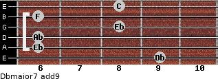 Dbmajor7(add9) for guitar on frets 9, 6, 6, 8, 6, 8