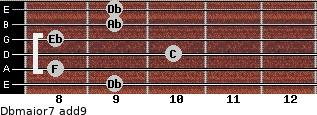 Dbmajor7(add9) for guitar on frets 9, 8, 10, 8, 9, 9