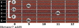 Dbmajor7(add9) for guitar on frets 9, 8, 11, 8, 9, 8