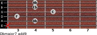 Dbmajor7(add9) for guitar on frets x, 4, 3, 5, 4, 4