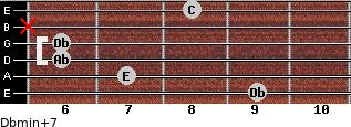 Dbmin(+7) for guitar on frets 9, 7, 6, 6, x, 8