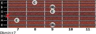 Dbmin(+7) for guitar on frets 9, 7, x, 9, 9, 8