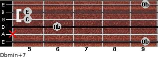 Dbmin(+7) for guitar on frets 9, x, 6, 5, 5, 9