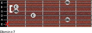 Dbmin(+7) for guitar on frets x, 4, 2, 1, 1, 4