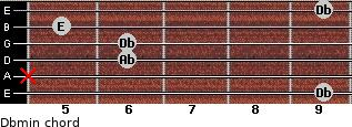 Dbmin for guitar on frets 9, x, 6, 6, 5, 9