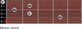 Dbmin for guitar on frets x, 4, 2, 1, 2, 0