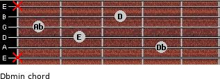 Dbmin for guitar on frets x, 4, 2, 1, 3, x