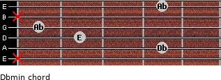 Dbmin for guitar on frets x, 4, 2, 1, x, 4