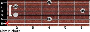 Dbmin for guitar on frets x, 4, 2, 6, 2, 4