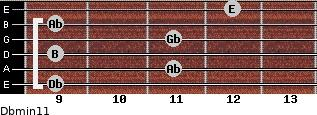 Dbmin11 for guitar on frets 9, 11, 9, 11, 9, 12