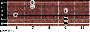 Dbmin11 for guitar on frets 9, 9, 6, 9, 7, 7