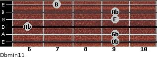 Dbmin11 for guitar on frets 9, 9, 6, 9, 9, 7