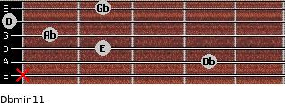 Dbmin11 for guitar on frets x, 4, 2, 1, 0, 2