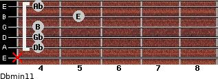 Dbmin11 for guitar on frets x, 4, 4, 4, 5, 4