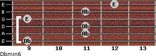 Dbmin6 for guitar on frets 9, 11, 11, 9, 11, 12