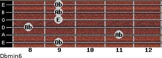 Dbmin6 for guitar on frets 9, 11, 8, 9, 9, 9