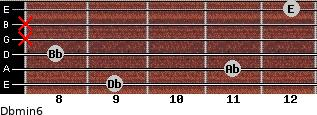 Dbmin6 for guitar on frets 9, 11, 8, x, x, 12